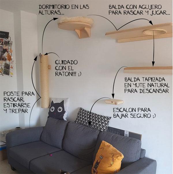 Muebles para gatos - catificacion